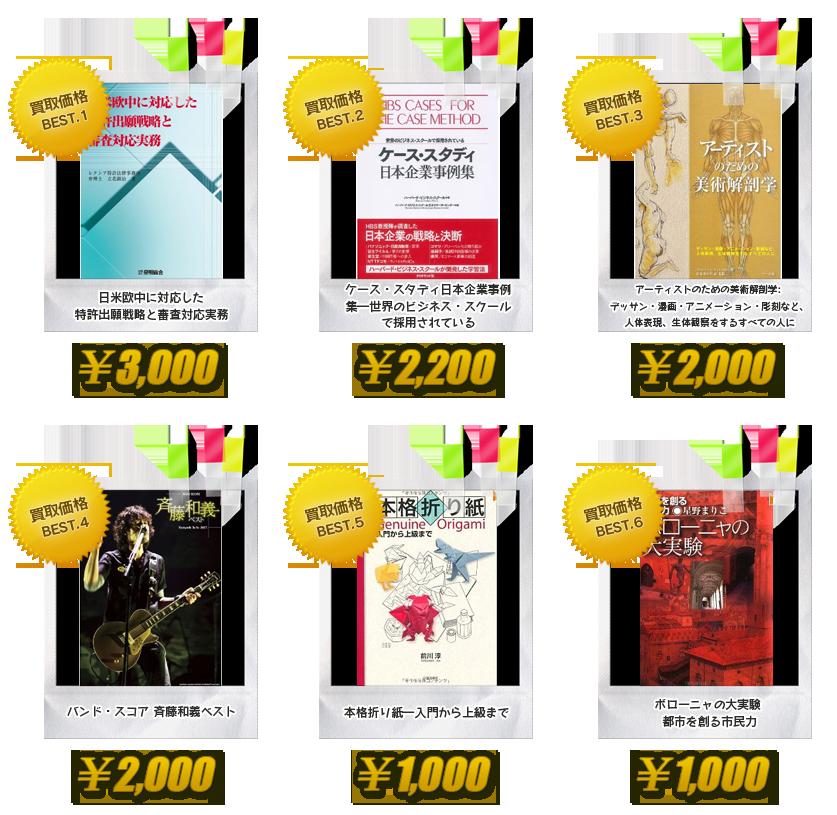 昭和堂 大阪 古本・雑誌 専門書 注目の買取商品 書籍・雑誌
